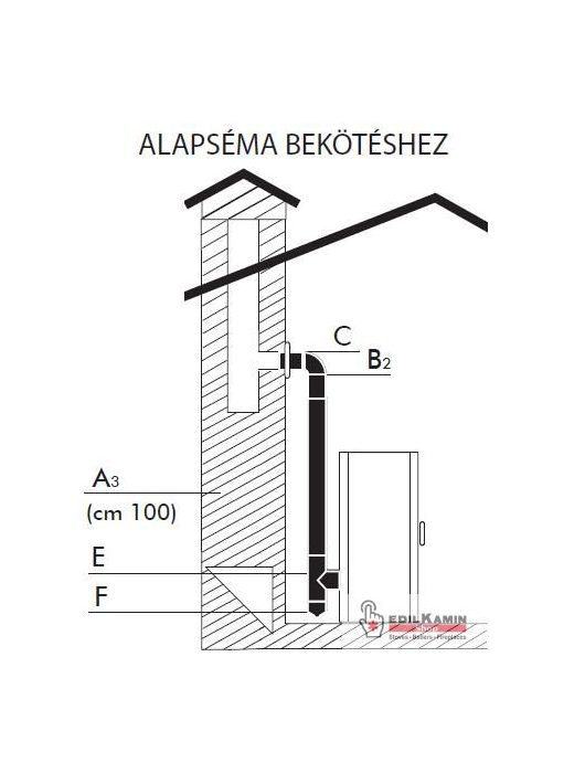 Edilkamin (A) Füstcső bek. készlet / Hátsó bekötéshez / INOX