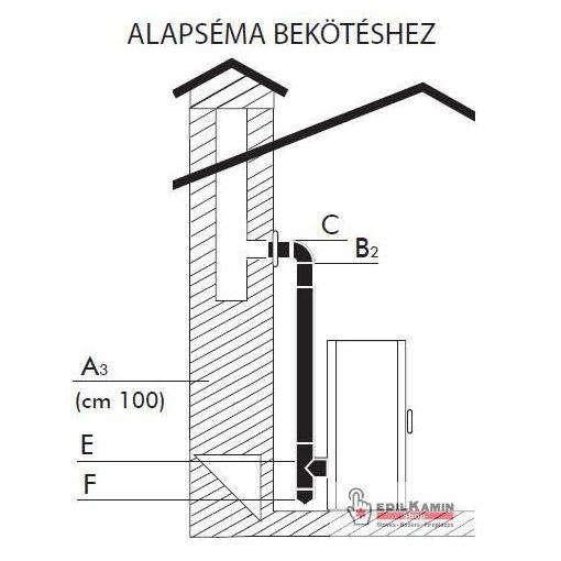 Edilkamin (A) Füstcsőbekő készlet / Hátsóbekötéshez / Matt Fekete