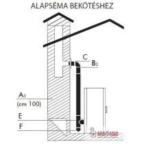 Edilkamin (B) Füstcső bekötő készlet / felső-bekötéshez / Matt fekete